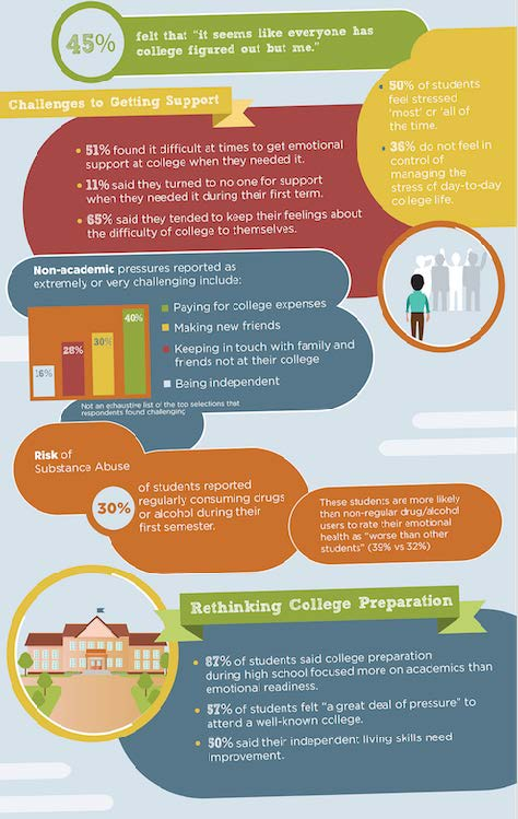 navigating-the-college-transition2