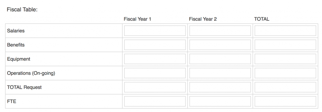 Fiscal table field