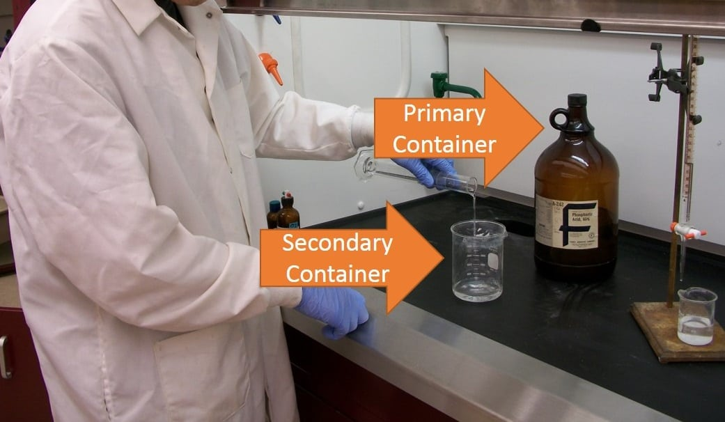Illustration of primary and secondary chemical containers