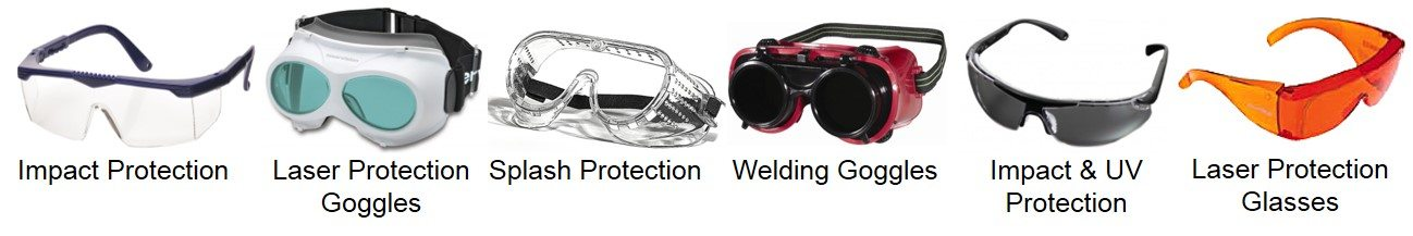 examples of different types of eye protection