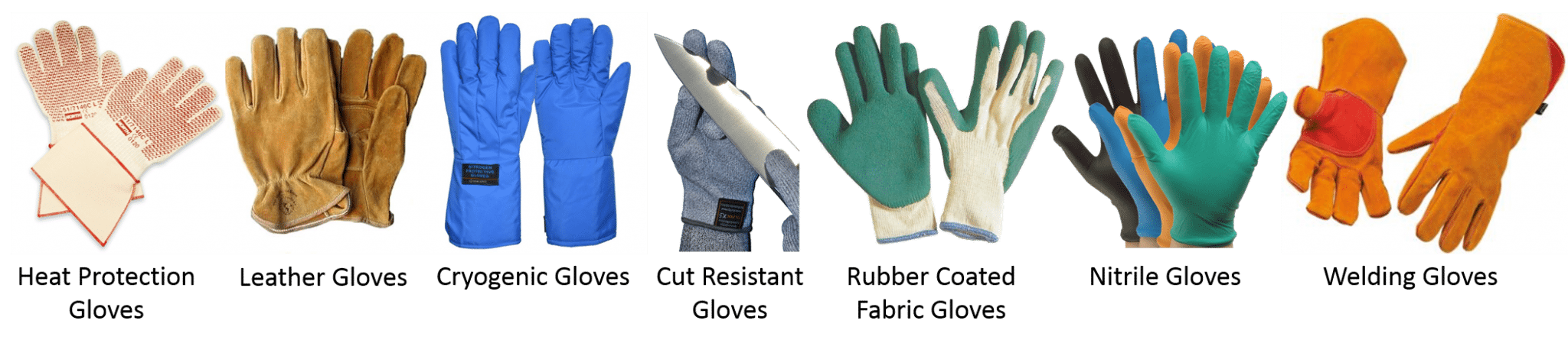 Image result for electrical safety gloves ppe
