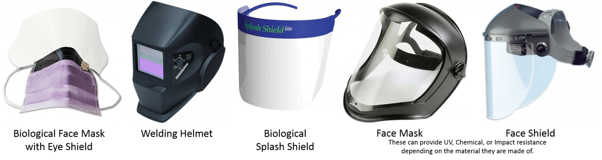 examples of different styles of face protection personal protective equipment