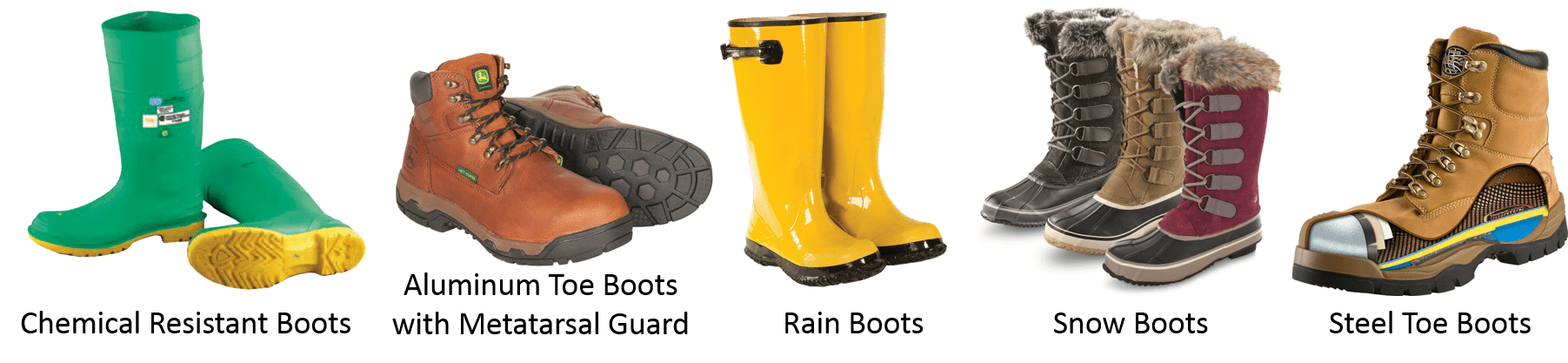 Examples of different shoes used for personal protection