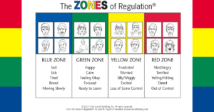 Striking image throughout zones of regulation printable