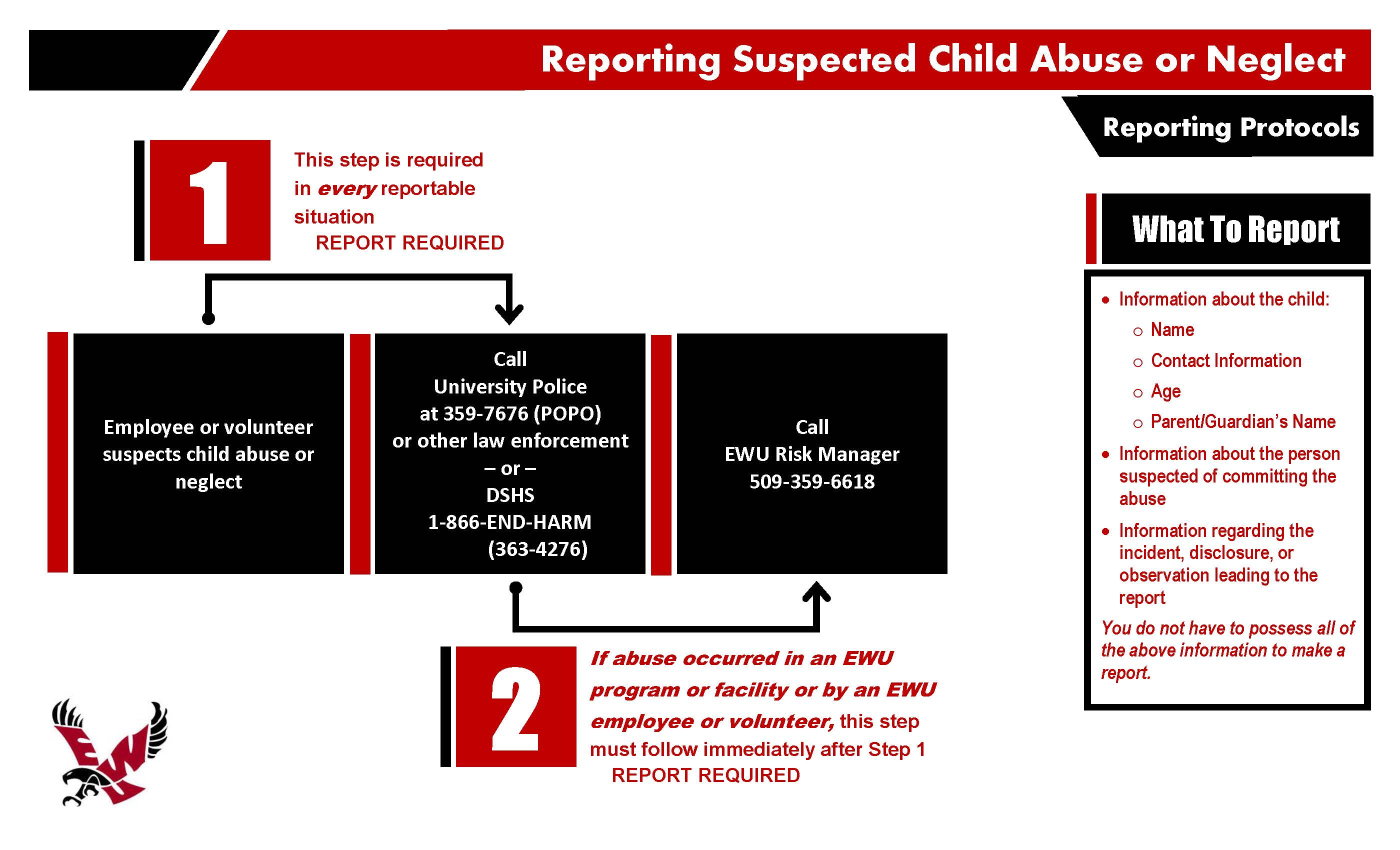 Child Abuse Reporting Poster